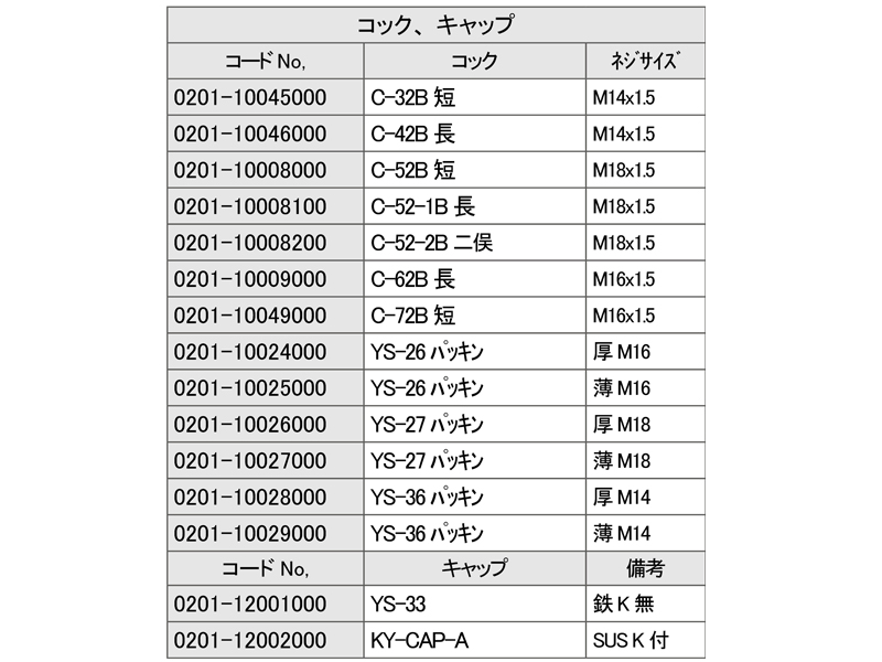 0201-10029000