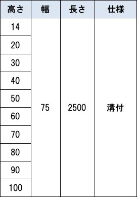 0204-01005000