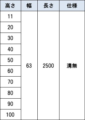 0204-02019000
