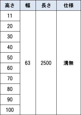 0204-02030000