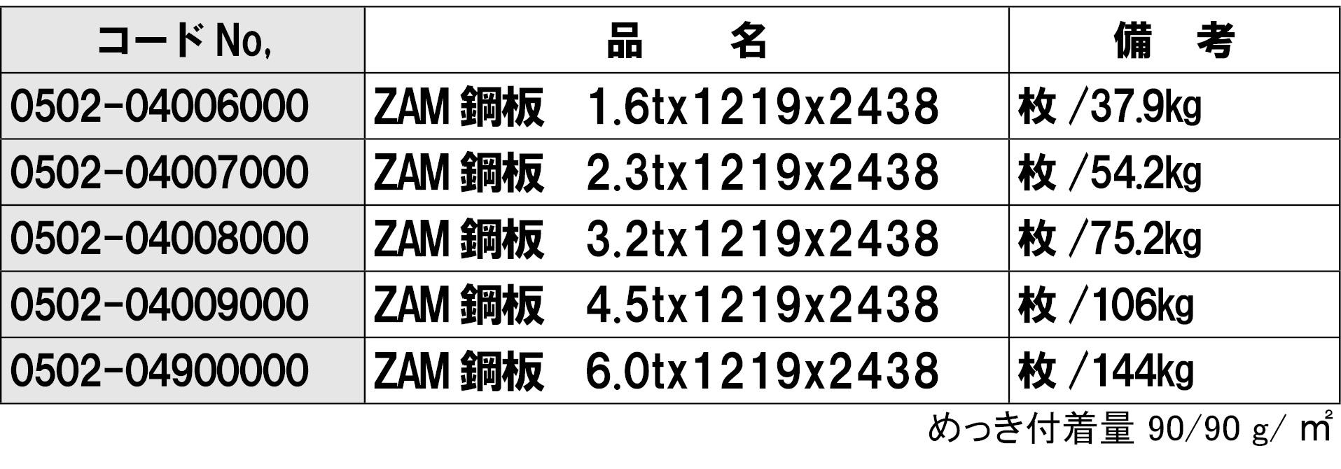 0502-04009000