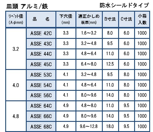 1501-04ASSE-C