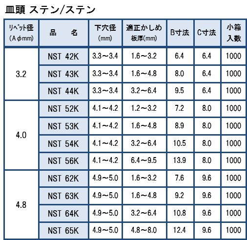 1501-01NST-K