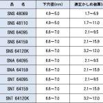 1501-01SNS-K
