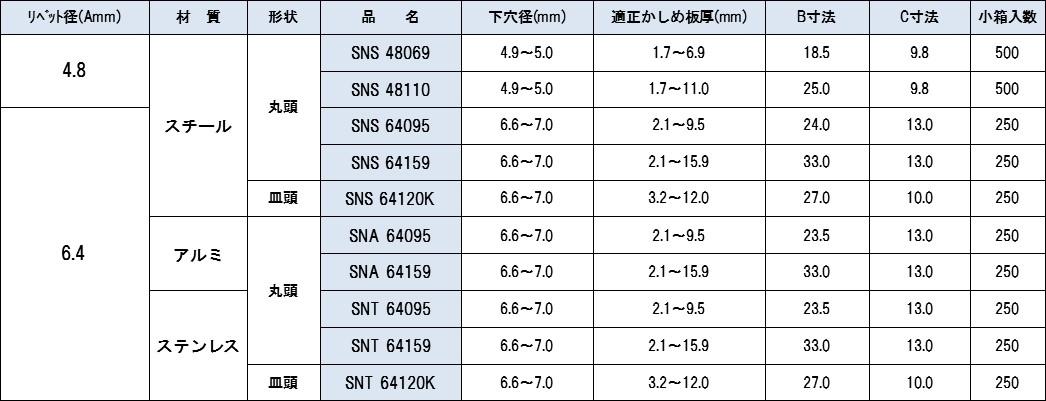 1501-01SNT-K