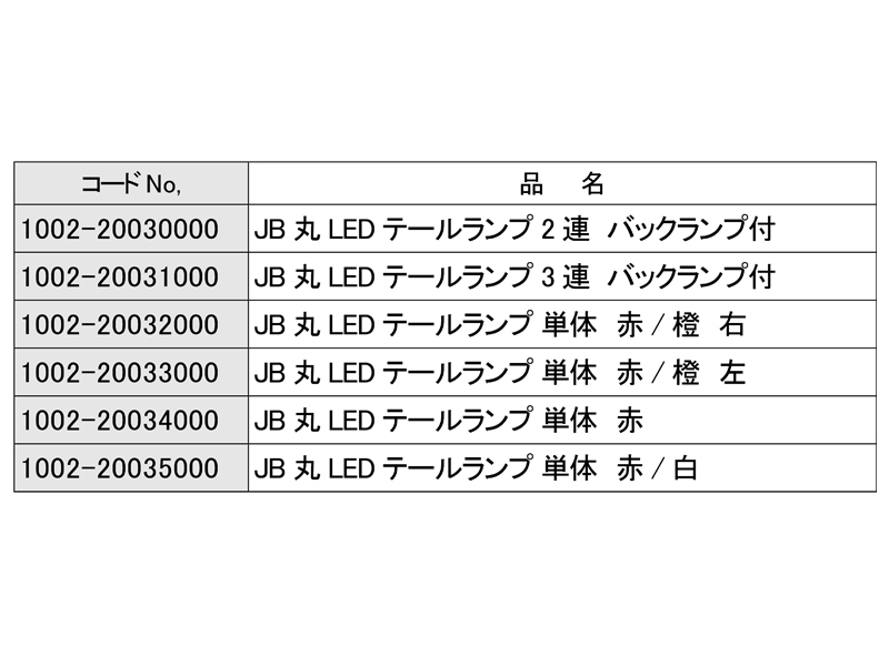 1002-20030000